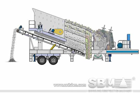 Portable Impact Crusher picture center